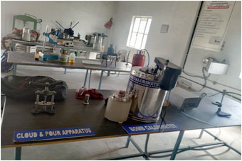 Fuels & Lubricants Lab